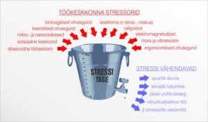 stressbucket